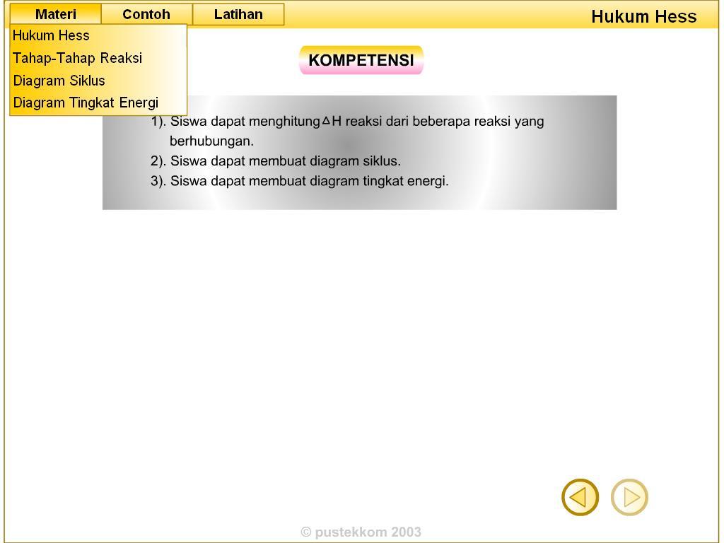 Animasi kimia blogkimiaku diagram siklus diagram tingkat energi ccuart Choice Image