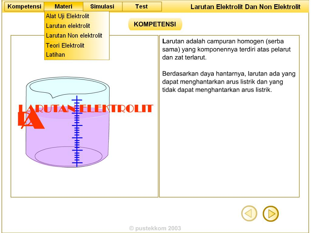 Larutan Elektrolit Dan Nonelektrolit Materi Kimia Sma Kelas X